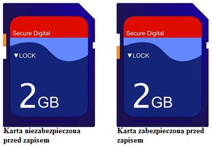 karta SD z pokazaną blokadą zapisu